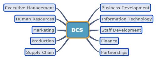 BCS_Civilian